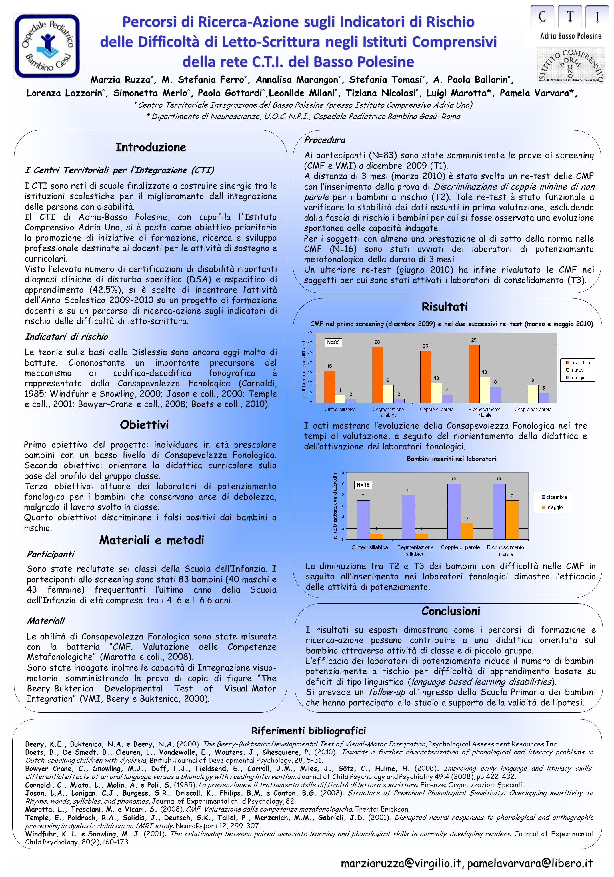Percorsi di Ricerca-Azione sugli Indicatori di Rischio delle Difficoltà di Letto-Scrittura negli Istituti Comprensivi della rete C.T.I. del Basso Pole
