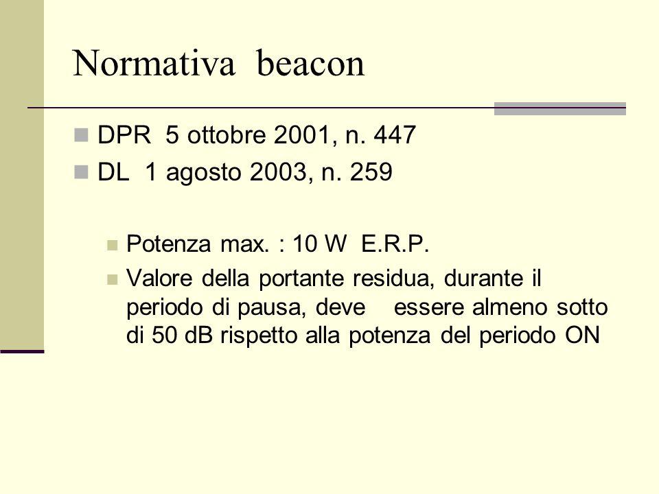 Normativa beacon DPR 5 ottobre 2001, n. 447 DL 1 agosto 2003, n. 259 Potenza max. : 10 W E.R.P. Valore della portante residua, durante il periodo di p