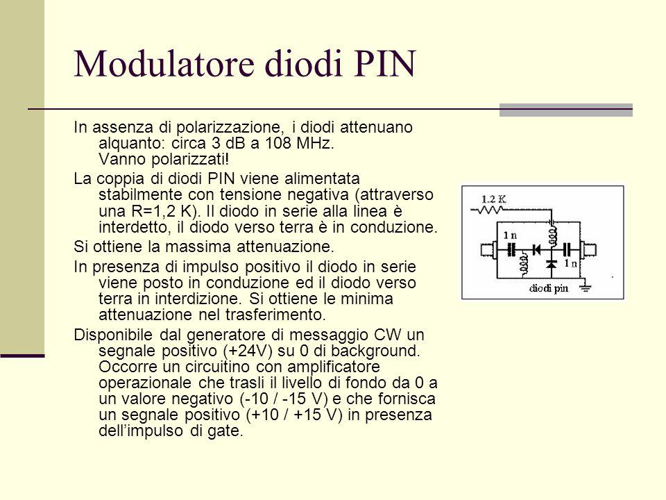 Modulatore diodi PIN In assenza di polarizzazione, i diodi attenuano alquanto: circa 3 dB a 108 MHz. Vanno polarizzati! La coppia di diodi PIN viene a