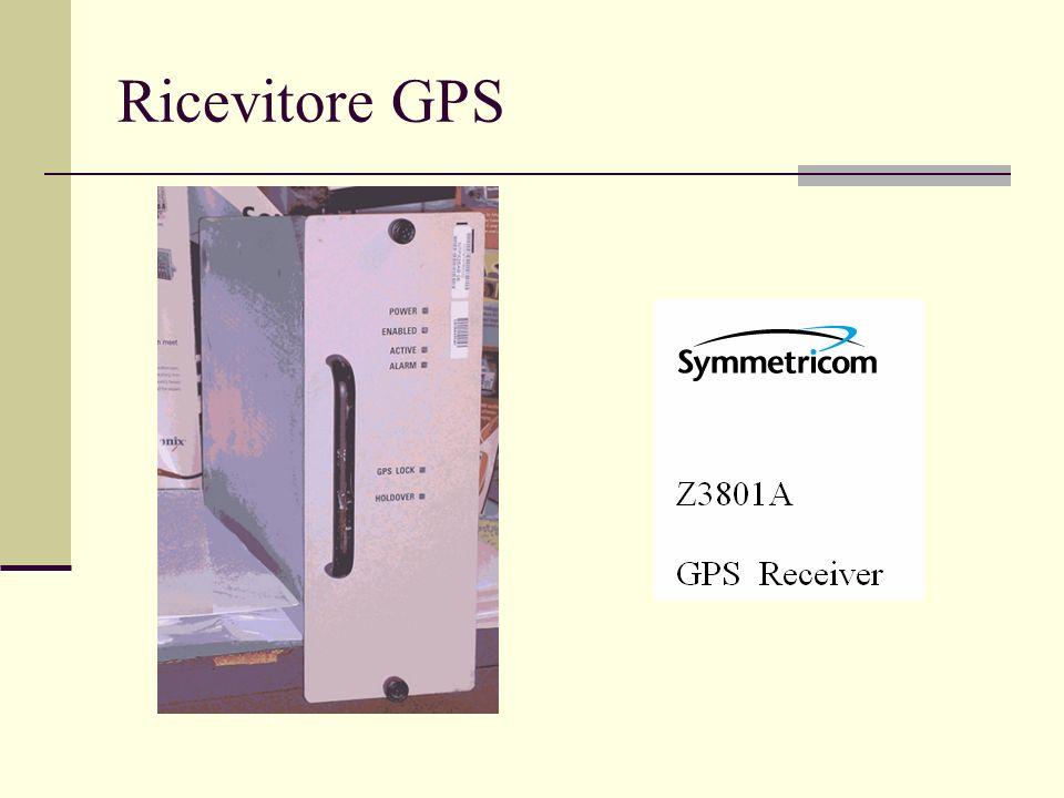 Ricevitore GPS