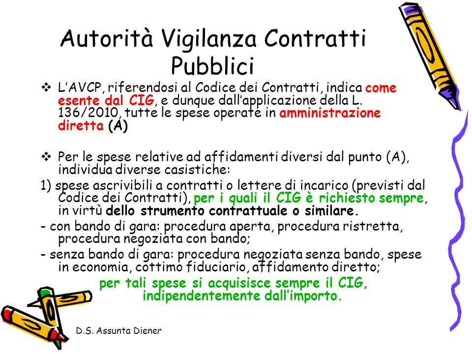 D.S. Assunta Diener Autorità Vigilanza Contratti Pubblici LAVCP, riferendosi al Codice dei Contratti, indica come esente dal CIG, e dunque dallapplica