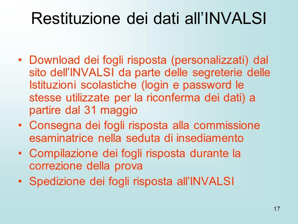 17 Restituzione dei dati allINVALSI Download dei fogli risposta (personalizzati) dal sito dellINVALSI da parte delle segreterie delle Istituzioni scol