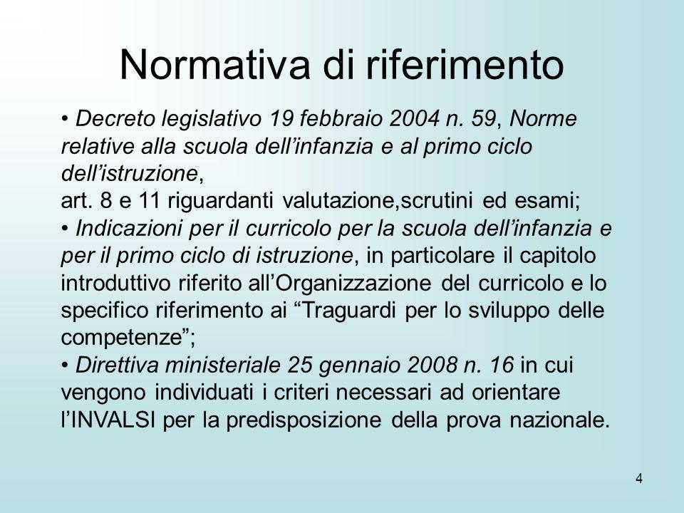4 Decreto legislativo 19 febbraio 2004 n. 59, Norme relative alla scuola dellinfanzia e al primo ciclo dellistruzione, art. 8 e 11 riguardanti valutaz