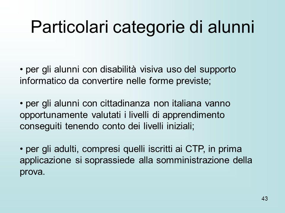 43 per gli alunni con disabilità visiva uso del supporto informatico da convertire nelle forme previste; per gli alunni con cittadinanza non italiana