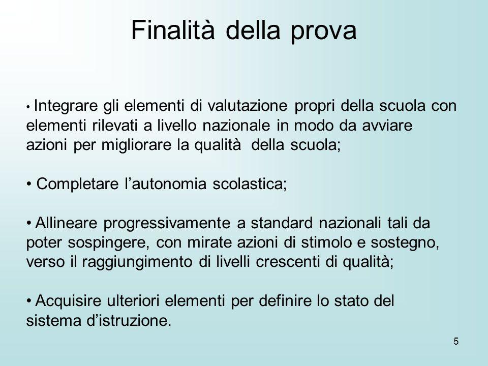 16 istruzioni particolareggiate da parte dellINVALSI sul sito http://www.invalsi.it/esamidistato/http://www.invalsi.it/esamidistato/ e allinterno del pacco.