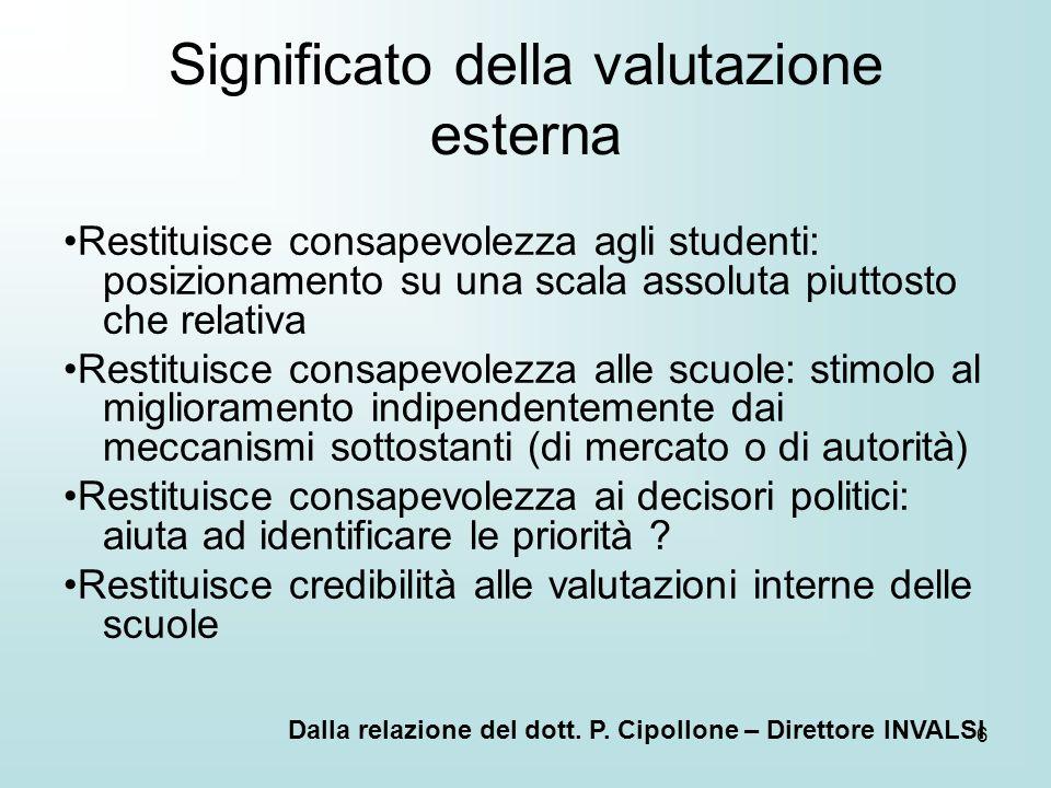 6 Significato della valutazione esterna Restituisce consapevolezza agli studenti: posizionamento su una scala assoluta piuttosto che relativa Restitui