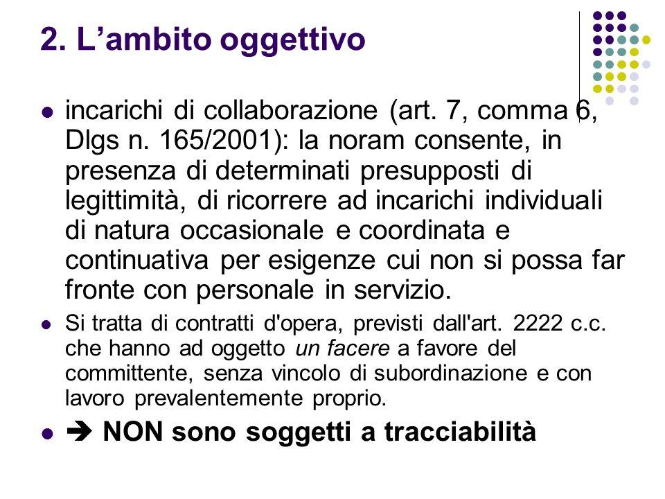 2. Lambito oggettivo incarichi di collaborazione (art. 7, comma 6, Dlgs n. 165/2001): la noram consente, in presenza di determinati presupposti di leg