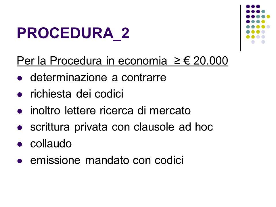 PROCEDURA_2 Per la Procedura in economia 20.000 determinazione a contrarre richiesta dei codici inoltro lettere ricerca di mercato scrittura privata c
