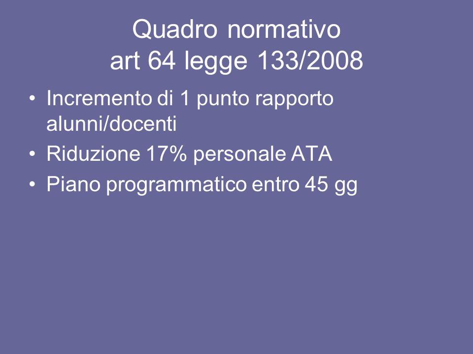 Quadro normativo art 64 legge 133/2008 Incremento di 1 punto rapporto alunni/docenti Riduzione 17% personale ATA Piano programmatico entro 45 gg