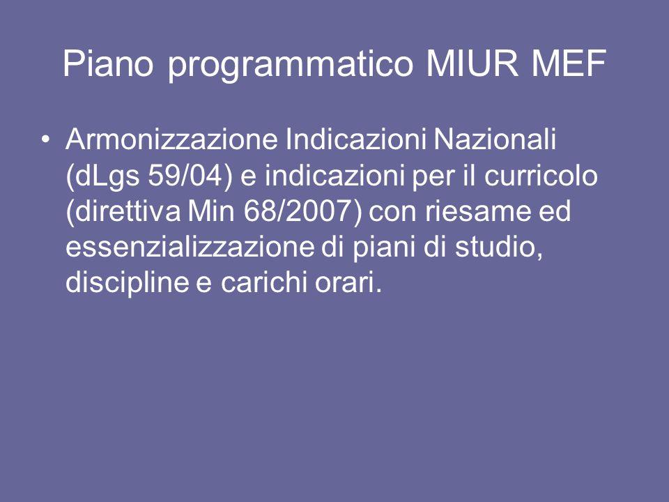 Piano programmatico MIUR MEF Armonizzazione Indicazioni Nazionali (dLgs 59/04) e indicazioni per il curricolo (direttiva Min 68/2007) con riesame ed essenzializzazione di piani di studio, discipline e carichi orari.