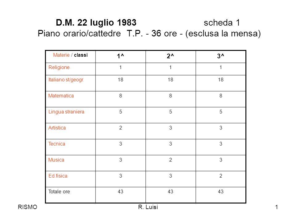 RISMOR. Luisi1 D.M. 22 luglio 1983scheda 1 Piano orario/cattedre T.P.