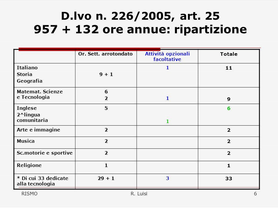 RISMOR. Luisi6 D.lvo n. 226/2005, art. 25 957 + 132 ore annue: ripartizione Or.