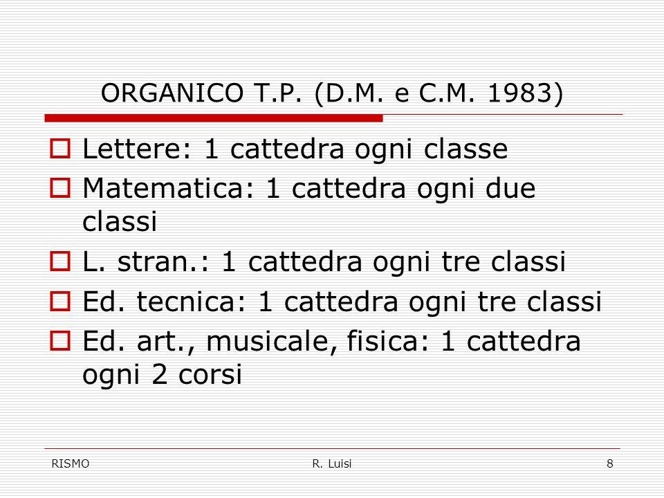 RISMOR. Luisi8 ORGANICO T.P. (D.M. e C.M.