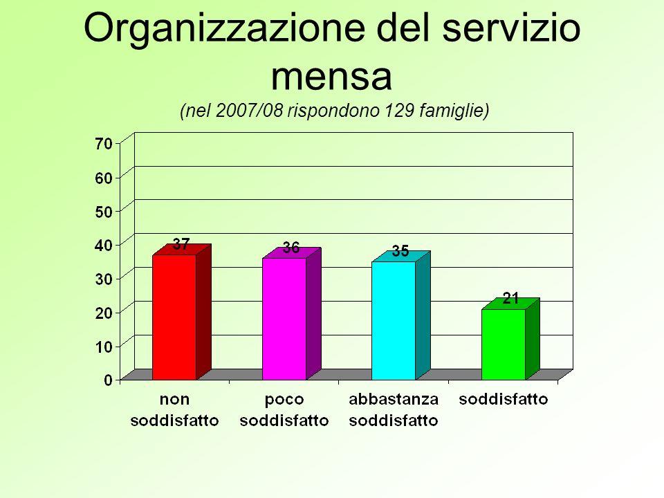 Organizzazione del servizio mensa (nel 2007/08 rispondono 129 famiglie)