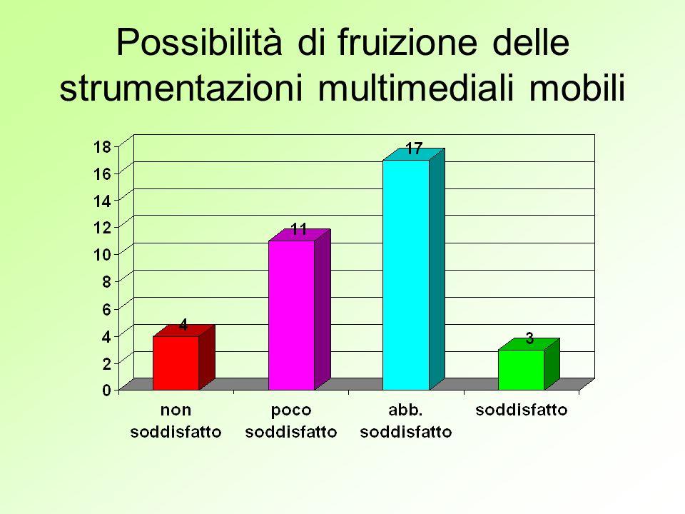 Possibilità di fruizione delle strumentazioni multimediali mobili