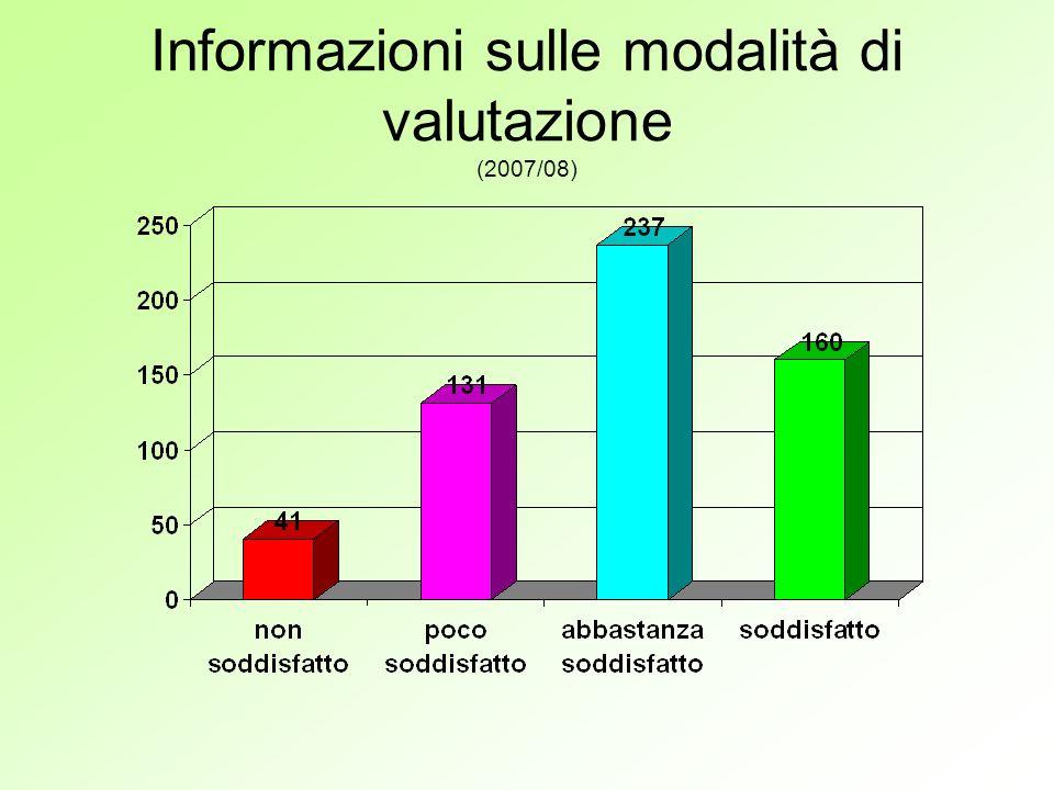Informazioni sulle modalità di valutazione (2007/08)