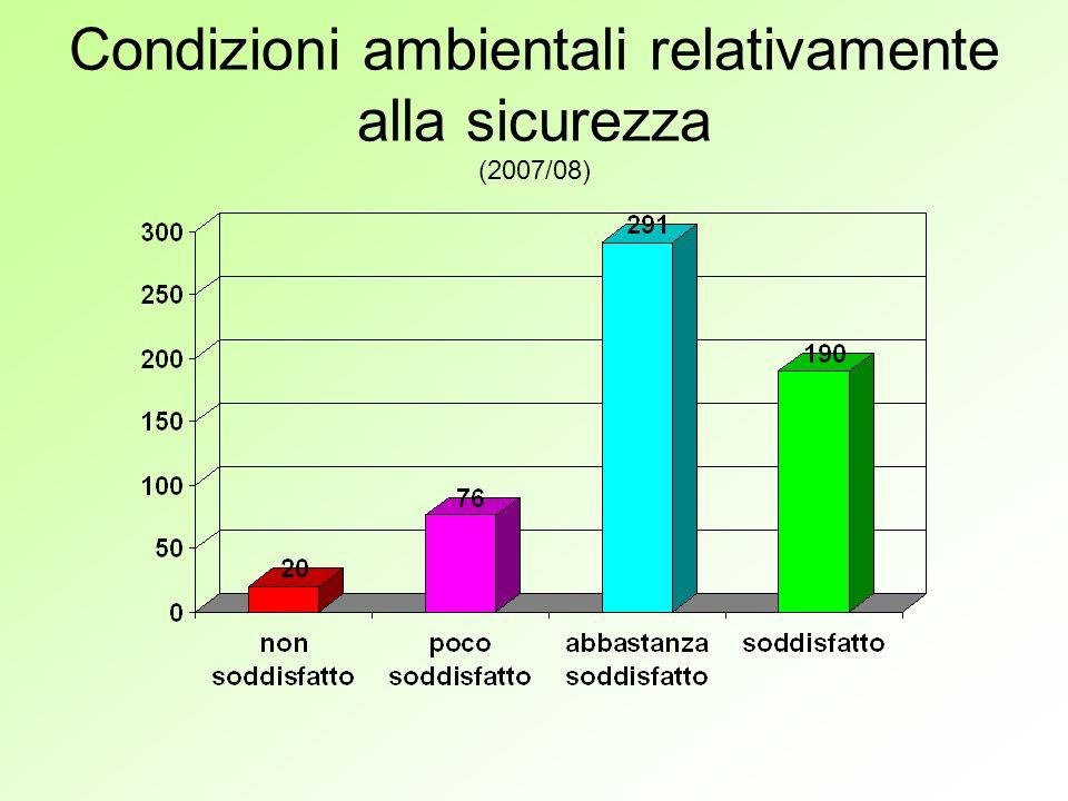 Fase di accoglienza all inizio dell anno scolastico (nel triennio 2005/08 – grafico delle percentuali sulle risposte date)