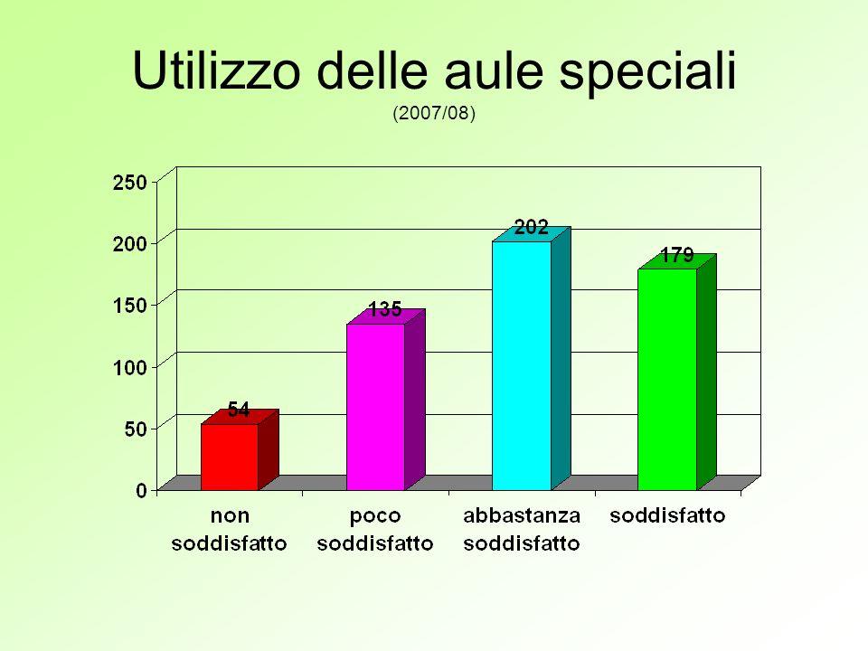 Utilizzo delle aule speciali (2007/08)