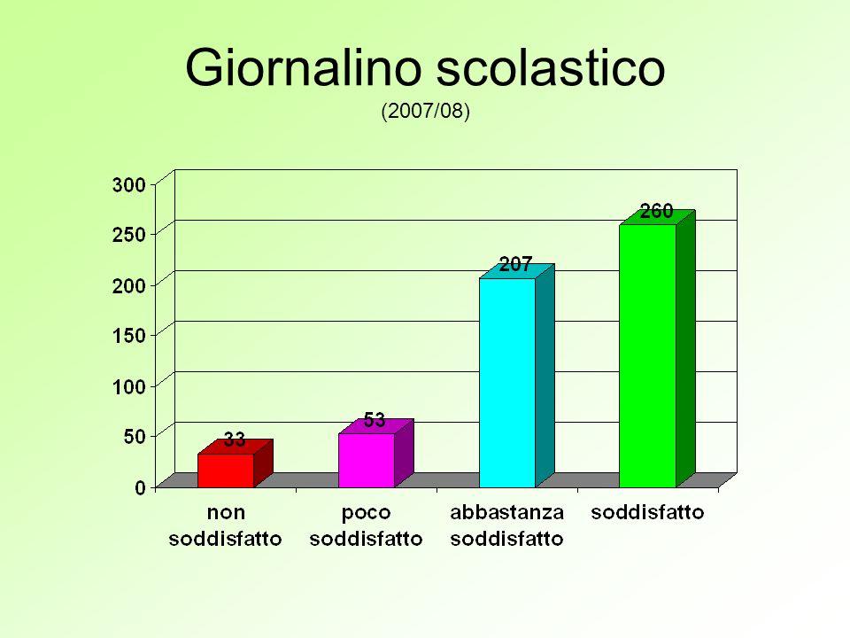 Giornalino scolastico (2007/08)