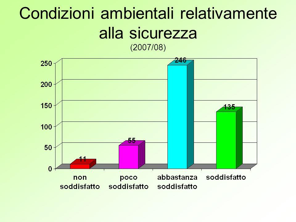 Condizioni ambientali relativamente alla sicurezza (2007/08)