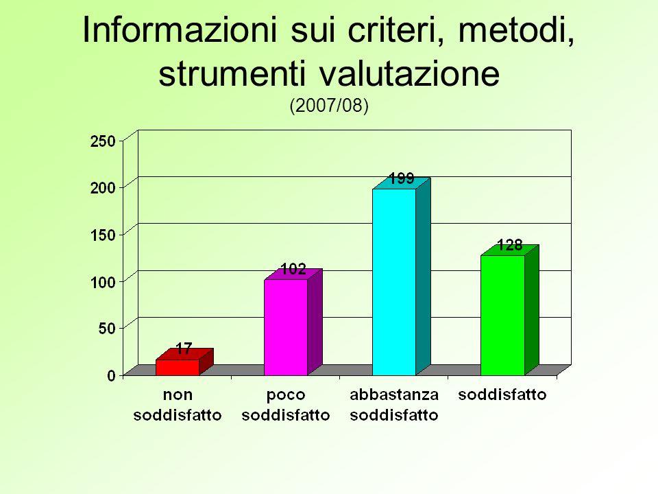 Informazioni sui criteri, metodi, strumenti valutazione (2007/08)