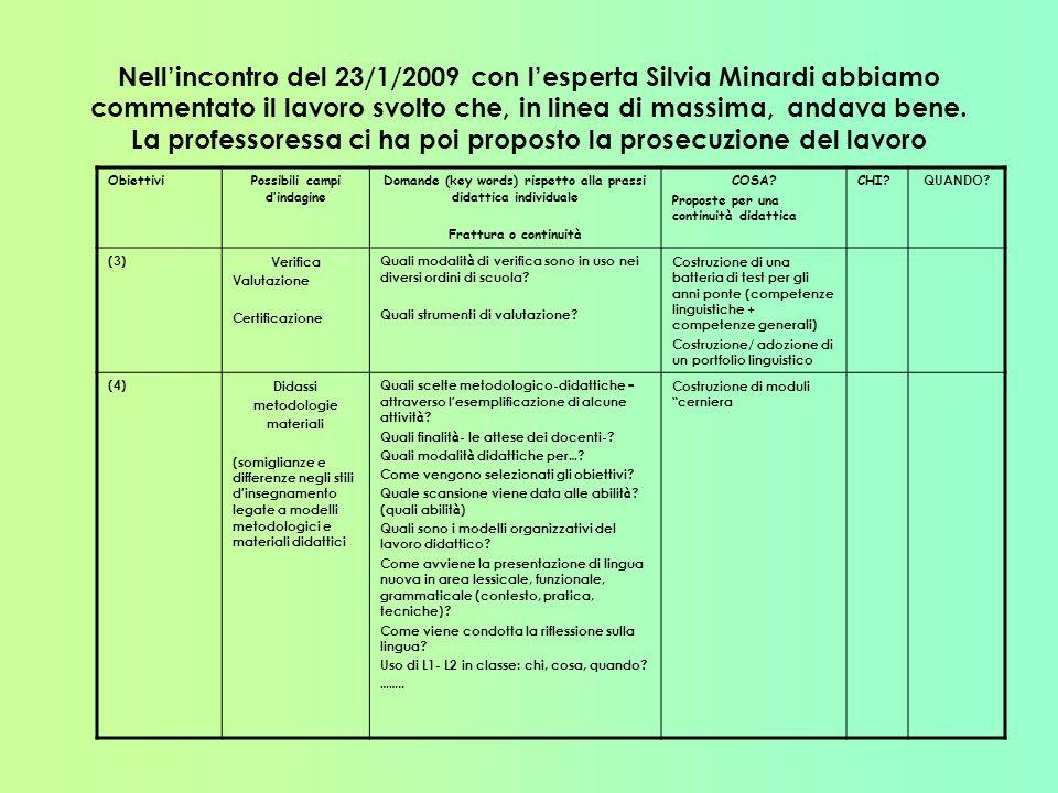 Nellincontro del 23/1/2009 con lesperta Silvia Minardi abbiamo commentato il lavoro svolto che, in linea di massima, andava bene.