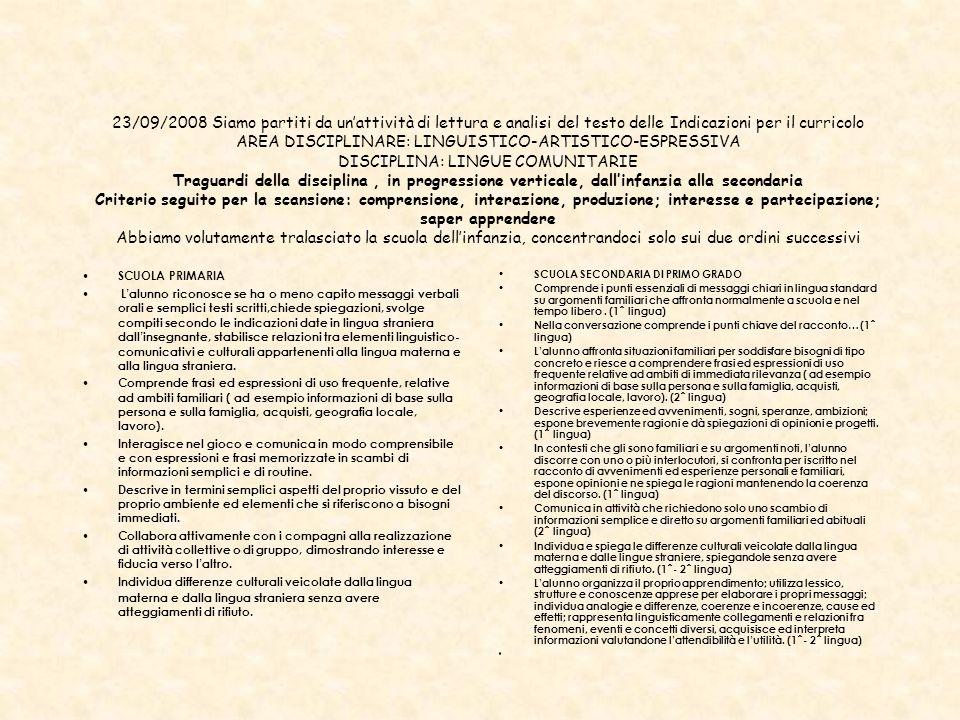 23/09/2008 Siamo partiti da unattività di lettura e analisi del testo delle Indicazioni per il curricolo AREA DISCIPLINARE: LINGUISTICO-ARTISTICO-ESPRESSIVA DISCIPLINA: LINGUE COMUNITARIE Traguardi della disciplina, in progressione verticale, dallinfanzia alla secondaria Criterio seguito per la scansione: comprensione, interazione, produzione; interesse e partecipazione; saper apprendere Abbiamo volutamente tralasciato la scuola dellinfanzia, concentrandoci solo sui due ordini successivi SCUOLA PRIMARIA Lalunno riconosce se ha o meno capito messaggi verbali orali e semplici testi scritti,chiede spiegazioni, svolge compiti secondo le indicazioni date in lingua straniera dallinsegnante, stabilisce relazioni tra elementi linguistico- comunicativi e culturali appartenenti alla lingua materna e alla lingua straniera.