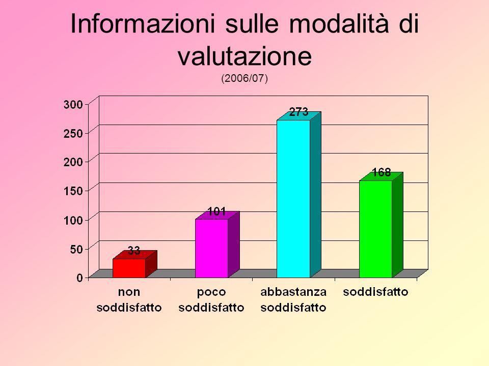 Informazioni sulle modalità di valutazione (2006/07)