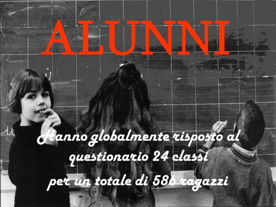 ALUNNI Hanno globalmente risposto al questionario 24 classi per un totale di 586 ragazzi