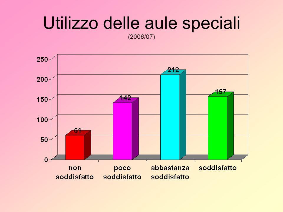 Utilizzo delle aule speciali (2006/07)