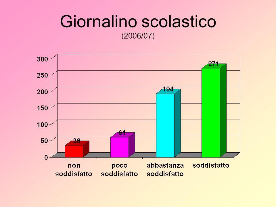 Giornalino scolastico (2006/07)