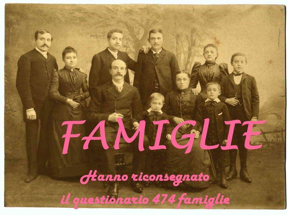 FAMIGLIE Hanno riconsegnato il questionario 474 famiglie