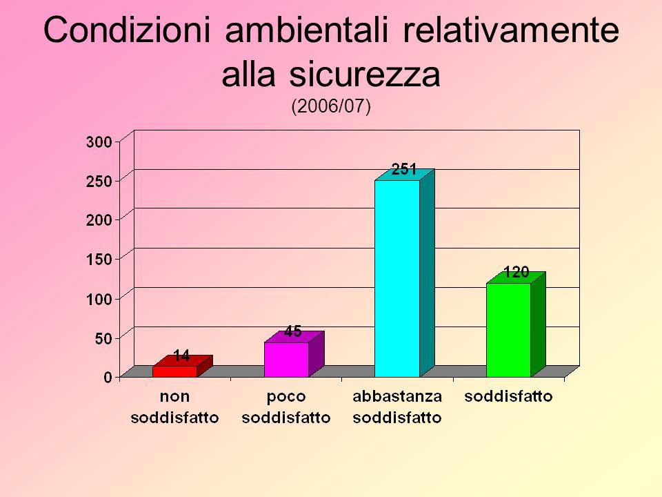 Condizioni ambientali relativamente alla sicurezza (2006/07)