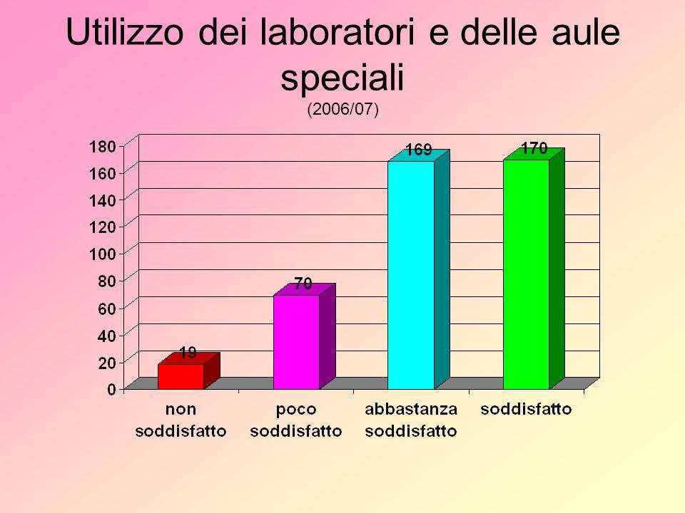 Utilizzo dei laboratori e delle aule speciali (2006/07)