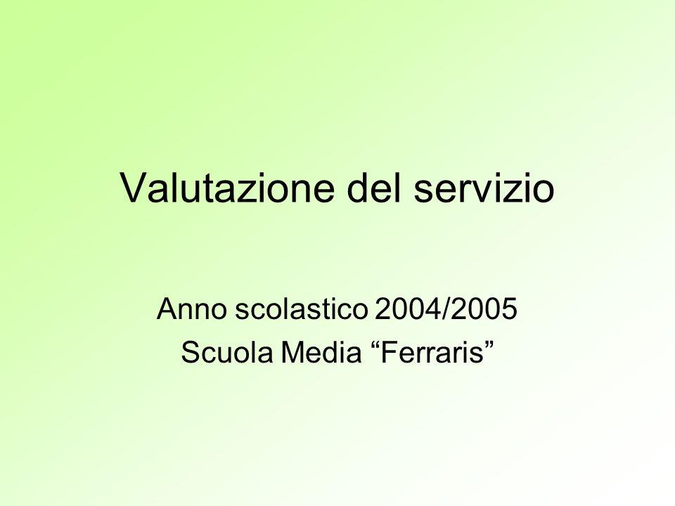 Valutazione del servizio Anno scolastico 2004/2005 Scuola Media Ferraris