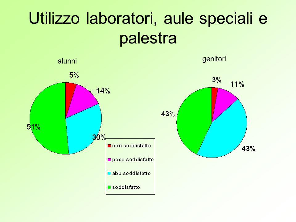 Utilizzo laboratori, aule speciali e palestra alunni genitori