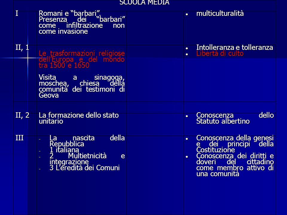 SCUOLA MEDIA I Romani e barbari. Presenza dei barbari come infiltrazione non come invasione multiculturalità multiculturalità II, 1 Le trasformazioni