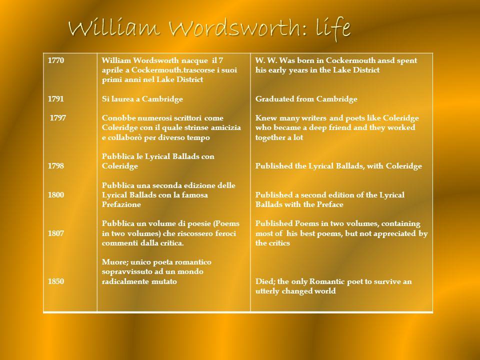 1770 1791 1797 1798 1800 1807 1850 William Wordsworth nacque il 7 aprile a Cockermouth.trascorse i suoi primi anni nel Lake District Si laurea a Cambr