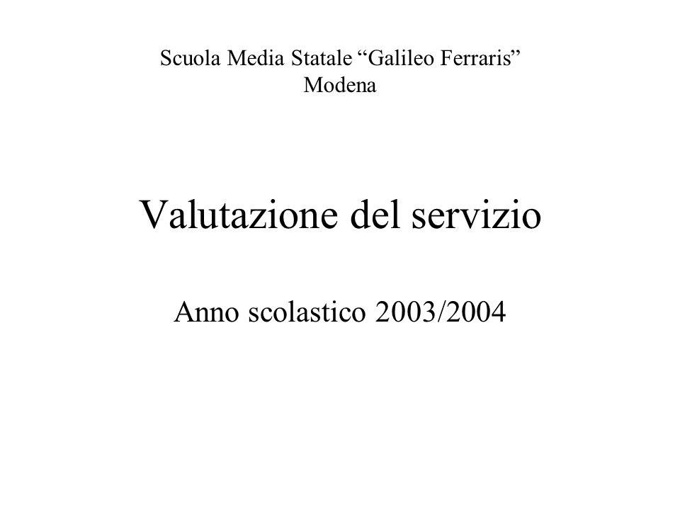 Valutazione del servizio Anno scolastico 2003/2004 Scuola Media Statale Galileo Ferraris Modena