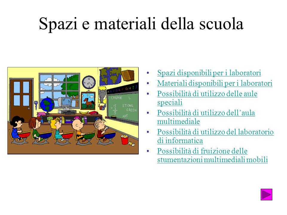 Spazi e materiali della scuola Spazi disponibili per i laboratori Materiali disponibili per i laboratori Possibilità di utilizzo delle aule specialiPo