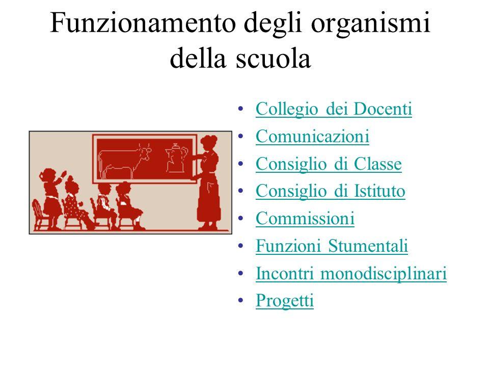 Funzionamento degli organismi della scuola Collegio dei Docenti Comunicazioni Consiglio di Classe Consiglio di Istituto Commissioni Funzioni Stumentali Incontri monodisciplinari Progetti