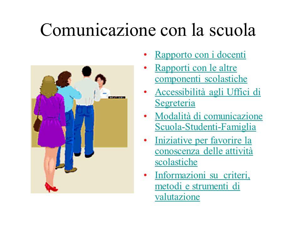 Comunicazione con la scuola Rapporto con i docenti Rapporti con le altre componenti scolasticheRapporti con le altre componenti scolastiche Accessibil