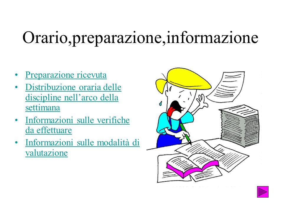 Orario,preparazione,informazione Preparazione ricevuta Distribuzione oraria delle discipline nellarco della settimanaDistribuzione oraria delle discip