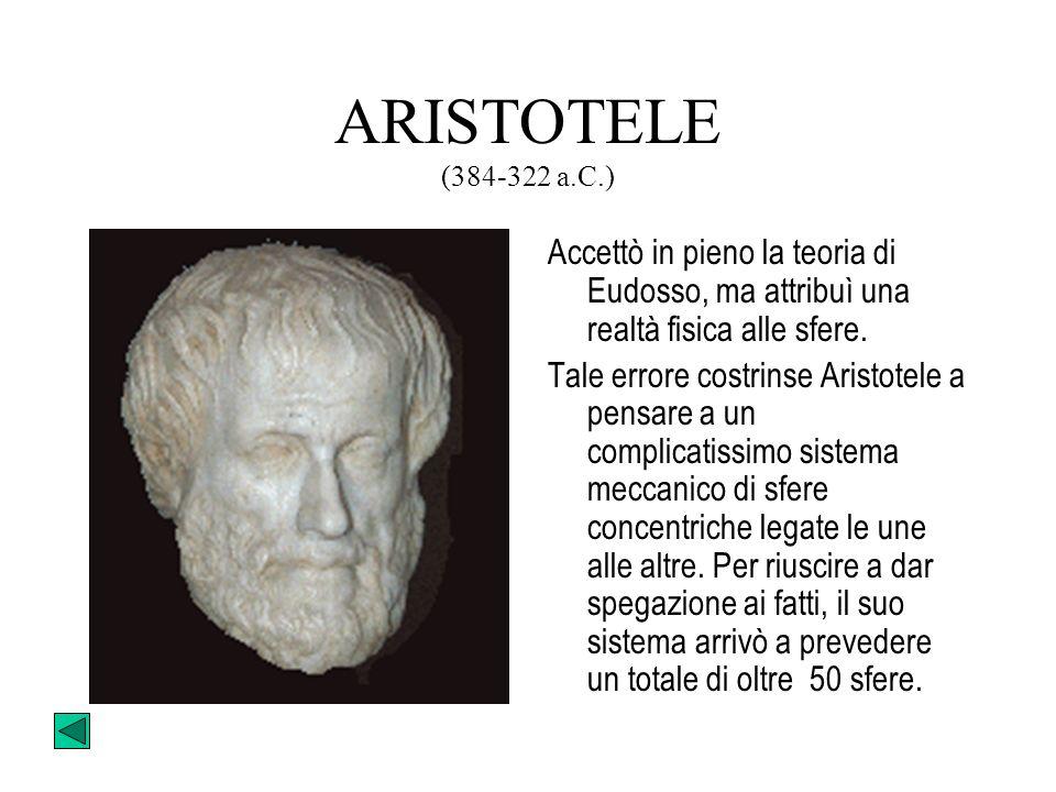 NICOLO COPERNICO (1473-1543) Grande astronomo polacco che per primo mise in dubbio il sistema geocentrico delle teorie di Aristotele e di Tolomeo Aris