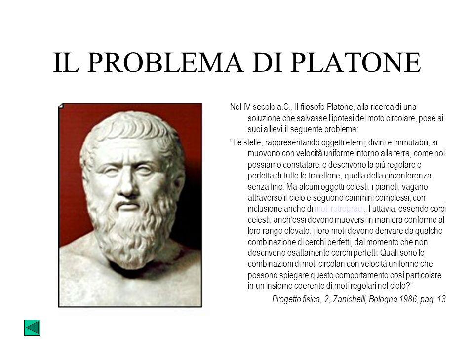 Platone Eudosso Tolomeo Il tempio di STONEHENGE La concezione dellUniverso dei PITAGORICIPITAGORICI I MODELLI GEOCENTRICI il primo MODELLO ELIOCENTRIC