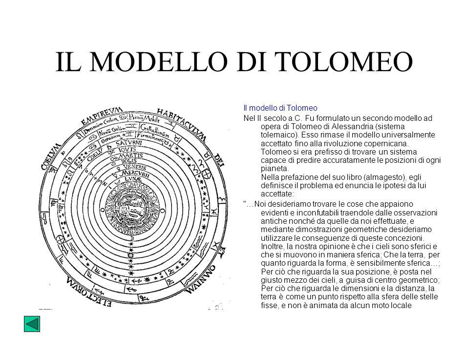 IL MODELLO DI EUDOSSO Nel modello di Eudosso (IV secolo a.C.) I corpi celesti stanno su sfere concentriche rispetto alla terra, che è considerata immo