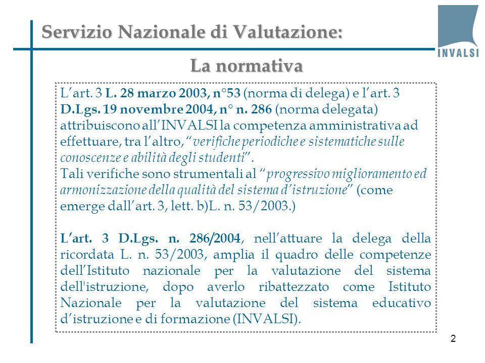 Servizio Nazionale di Valutazione: La normativa La normativa Lart.