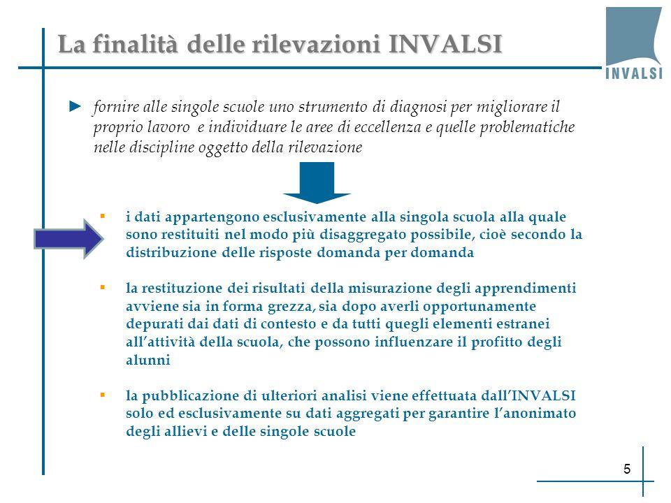 Fase II: il pre-test Ladeguatezza delle prove costruite nella fase I viene valutata mediante il pre-test somministrato ad allievi con caratteristiche analoghe a quelle di coloro che dovranno svolgere le prove SNV.