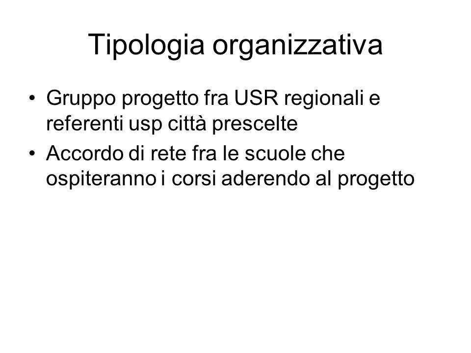 Tipologia organizzativa Gruppo progetto fra USR regionali e referenti usp città prescelte Accordo di rete fra le scuole che ospiteranno i corsi aderendo al progetto