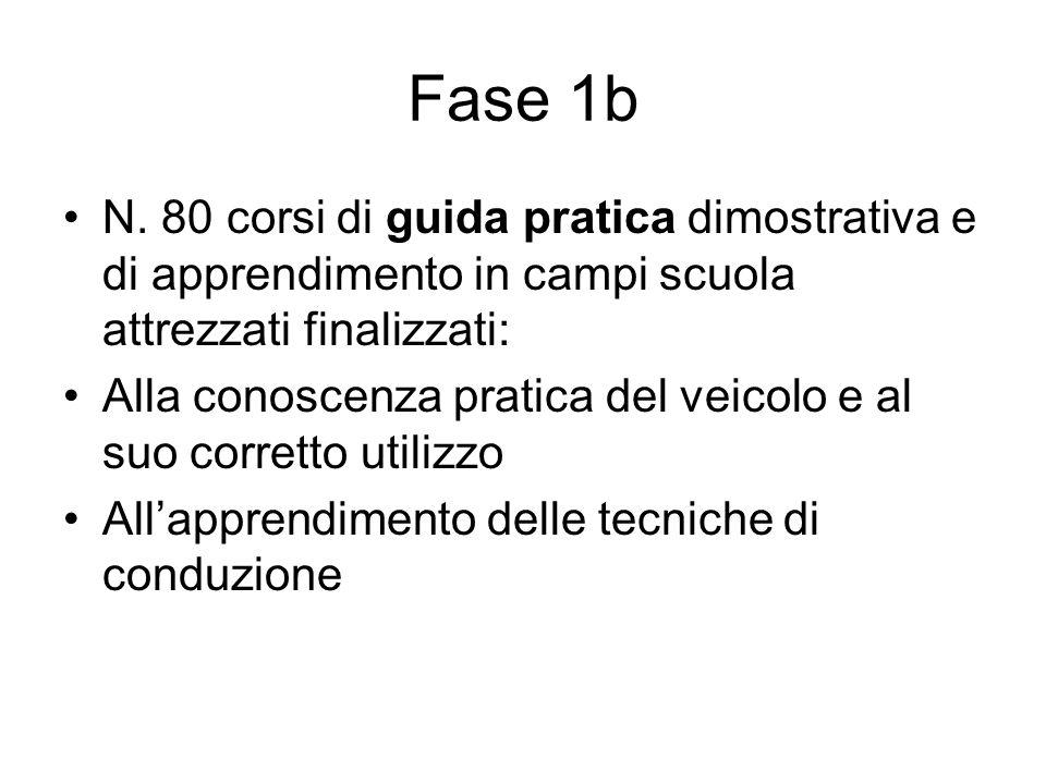 Fase 3a Convegno nazionale per la presentazione dei risultati del corso pilota, con esposizione delle attività svolte e dei risultati conseguiti 1 aprile a Bologna presso IIS Serpieri